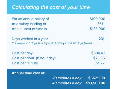 Time-cost-3