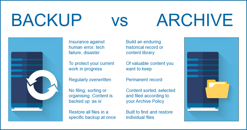 graphic showing main differences between backup and archive as described in article